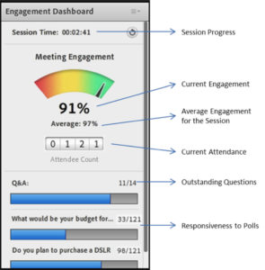 Adobe Connect engagement dashboard